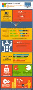 Infografica-Ciao XP