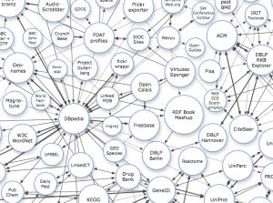 linked_Data