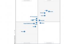 MQ Gartner BT Leader Managed Hybrid Cloud Hosting EU