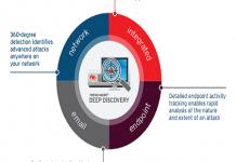 Deep-Discovery-Circle