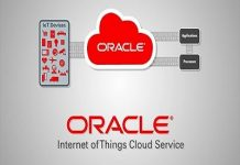 Oracle IoT Applications