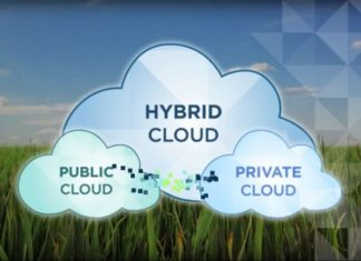 cloud-ibrido