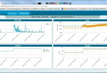 Compuware Topaz Overview
