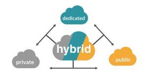 dedicated cloud_ovh