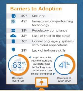 The State of Analytics in the Cloud_2