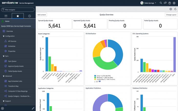 Qualys ServiceNow CMDB ScreenShot 9.20