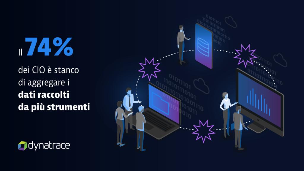 CIO Report Dynatrace 2021 (2)