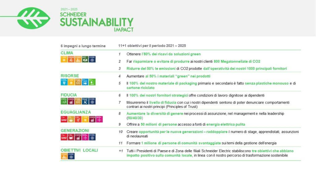 Schneider_obiettivi sostenibili