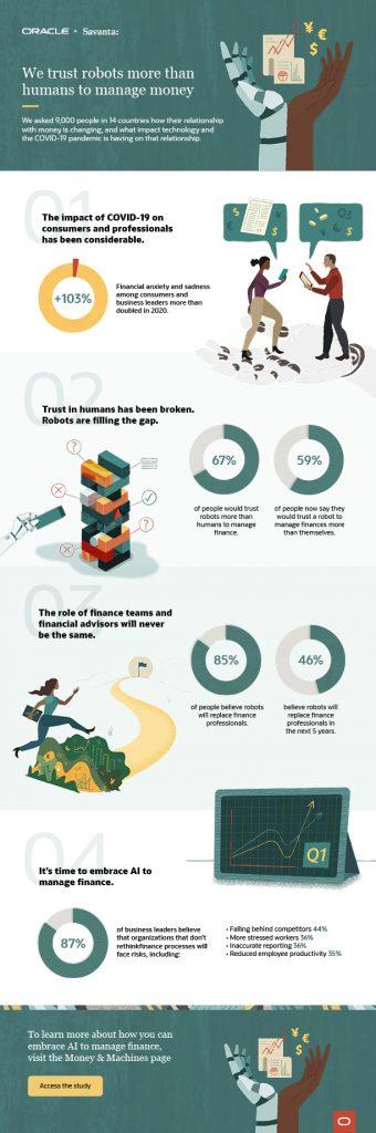 Oracle + Savanta infographic Final