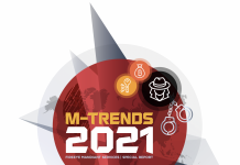 FireEye Mandiant M-Trends 2021