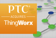 Ptc ThingWorx
