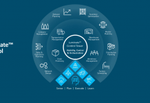 Gestire la extended supply chain con Luminate Control Tower